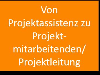 Von der Projektassistenz zum Projektmitarbeiter(in)/Projektleiter(in)